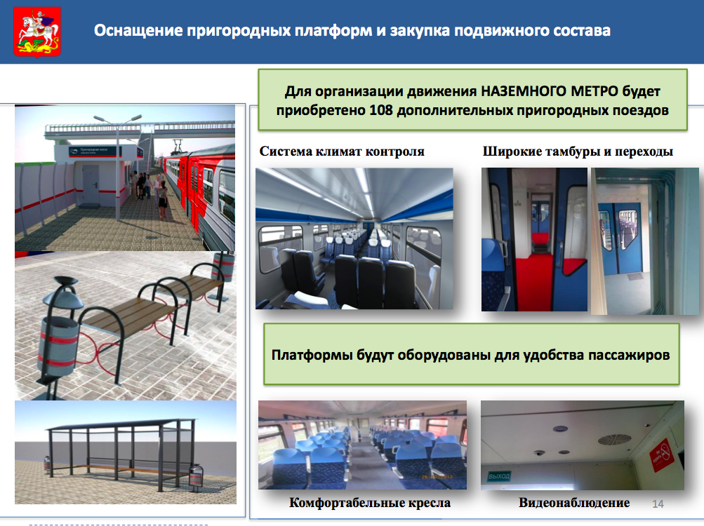 Презентация Наземное метро в Московском ЖД узле 14.jpg.